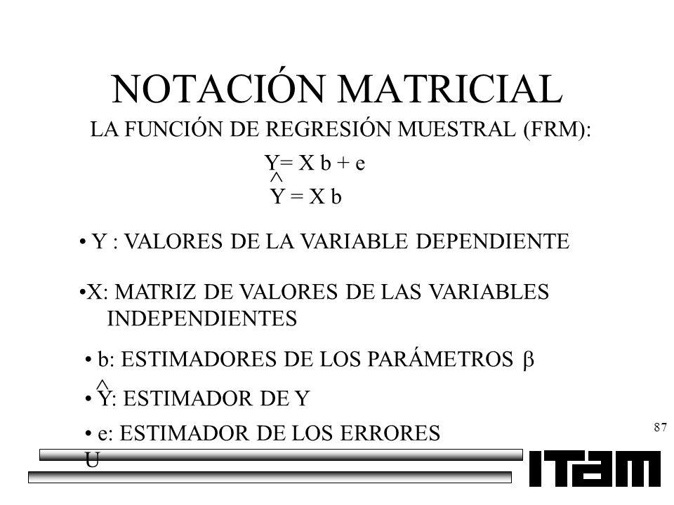 NOTACIÓN MATRICIAL LA FUNCIÓN DE REGRESIÓN MUESTRAL (FRM): Y= X b + e
