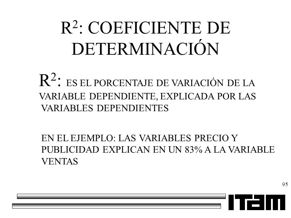 R2: COEFICIENTE DE DETERMINACIÓN
