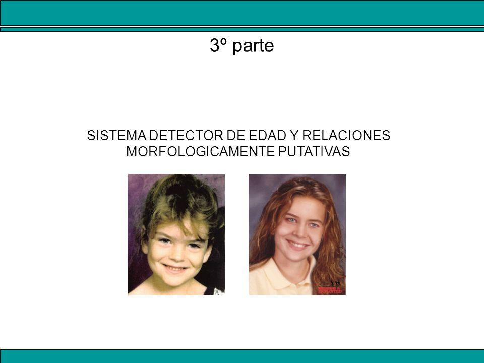 SISTEMA DETECTOR DE EDAD Y RELACIONES MORFOLOGICAMENTE PUTATIVAS