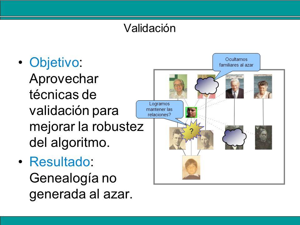 Resultado: Genealogía no generada al azar.
