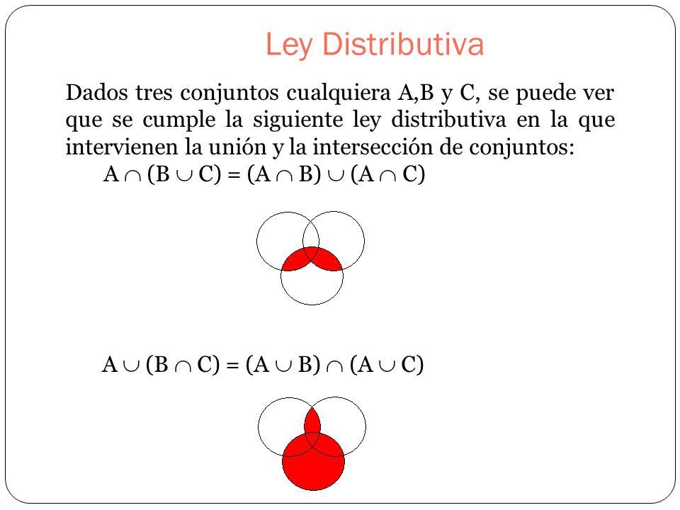 Unidad 1 lgica conjuntos y clases cuarta parte ppt video online ley distributiva ccuart Image collections