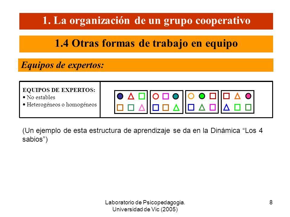 1. La organización de un grupo cooperativo