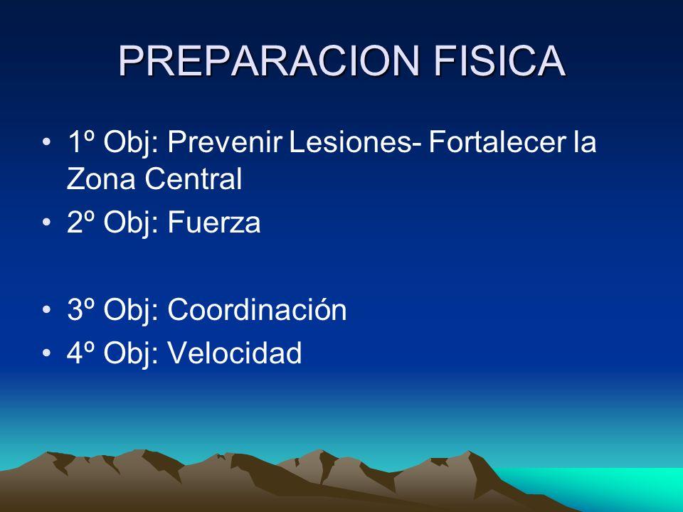 PREPARACION FISICA 1º Obj: Prevenir Lesiones- Fortalecer la Zona Central. 2º Obj: Fuerza. 3º Obj: Coordinación.