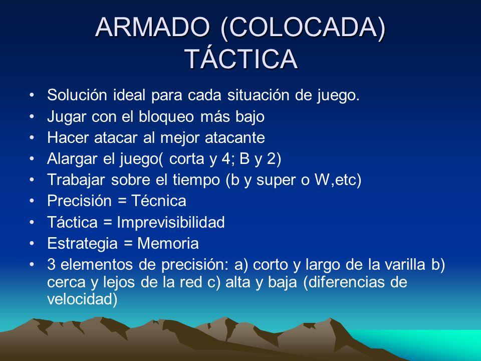 ARMADO (COLOCADA) TÁCTICA