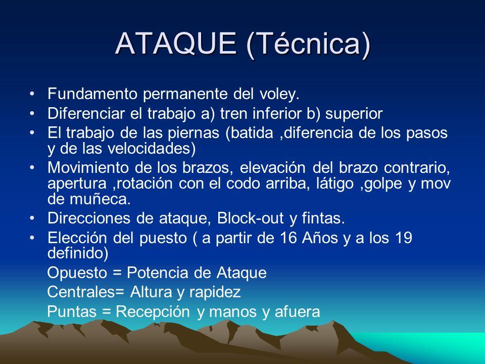 ATAQUE (Técnica) Fundamento permanente del voley.