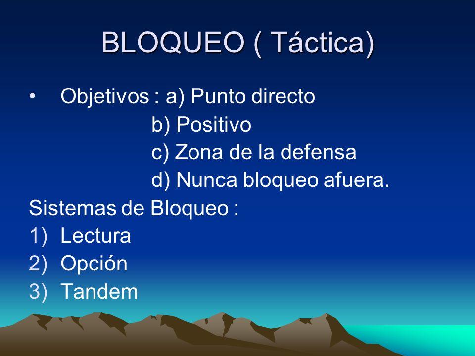 BLOQUEO ( Táctica) Objetivos : a) Punto directo b) Positivo