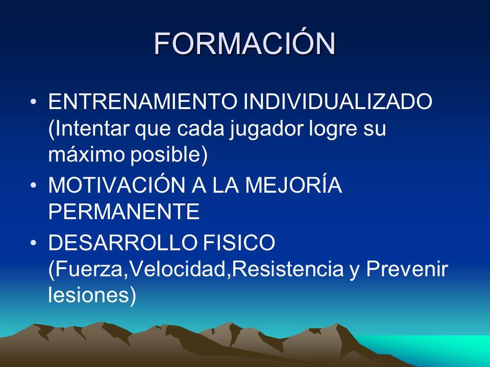 FORMACIÓN ENTRENAMIENTO INDIVIDUALIZADO (Intentar que cada jugador logre su máximo posible) MOTIVACIÓN A LA MEJORÍA PERMANENTE.