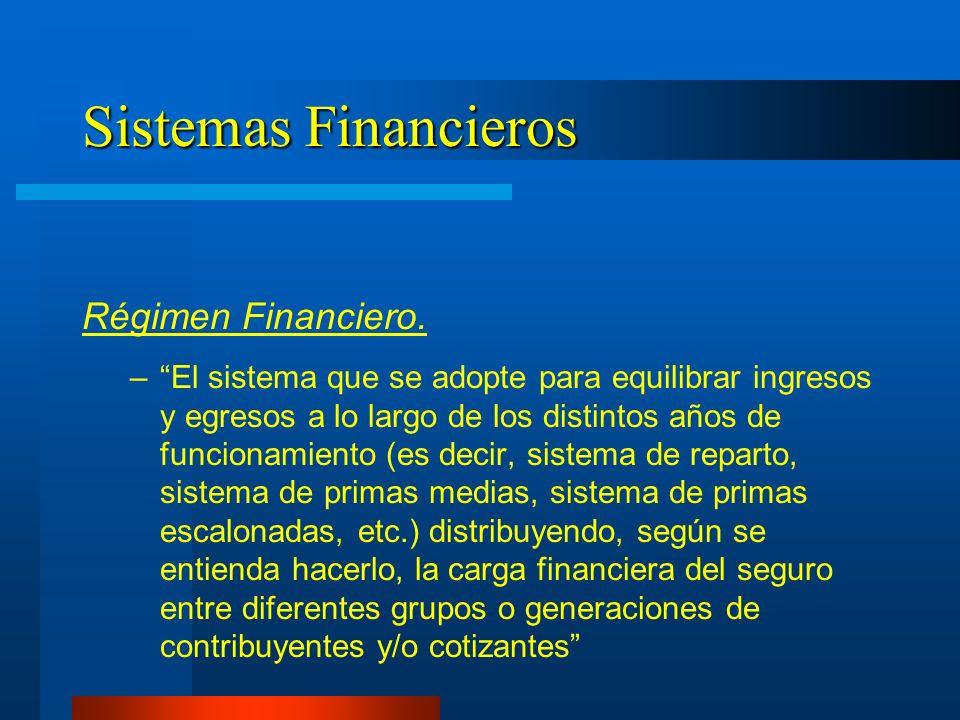 Sistemas Financieros Régimen Financiero.