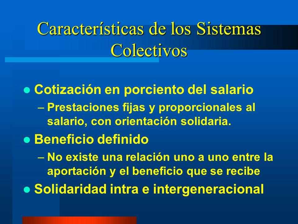 Características de los Sistemas Colectivos