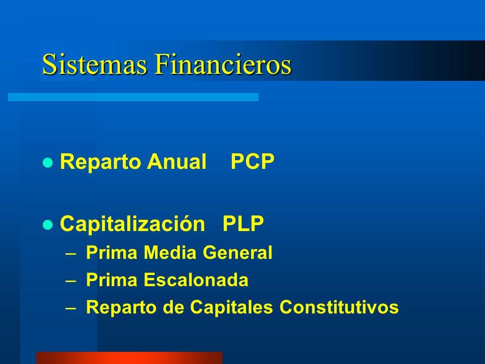 Sistemas Financieros Reparto Anual PCP Capitalización PLP