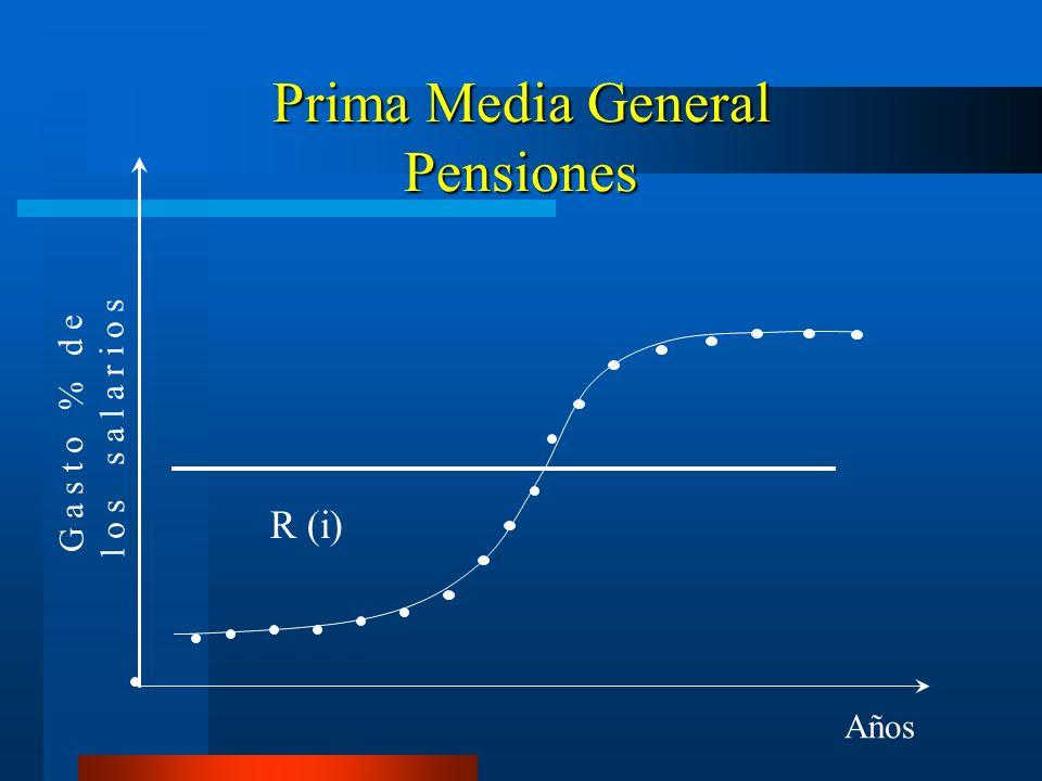 Prima Media General Pensiones