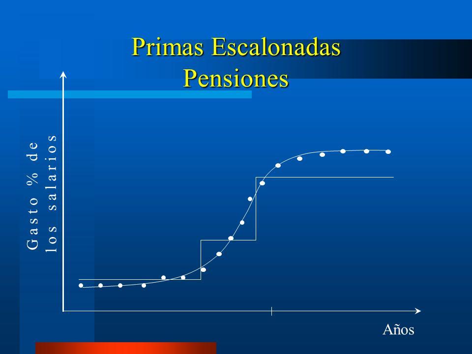 Primas Escalonadas Pensiones