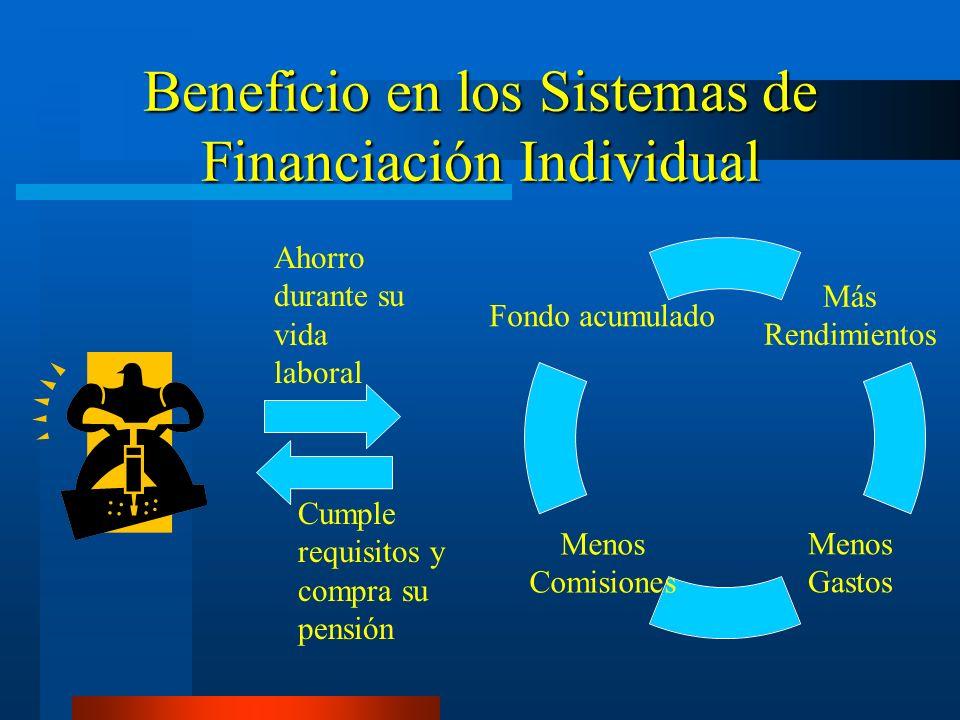 Beneficio en los Sistemas de Financiación Individual