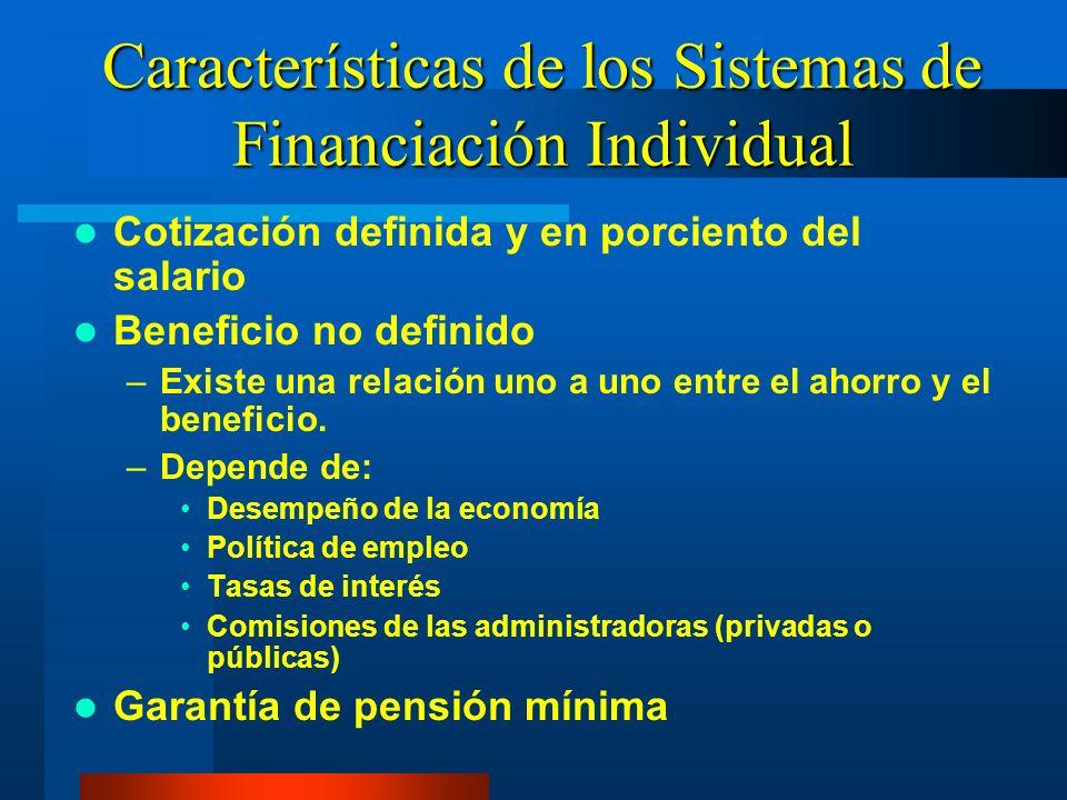 Características de los Sistemas de Financiación Individual