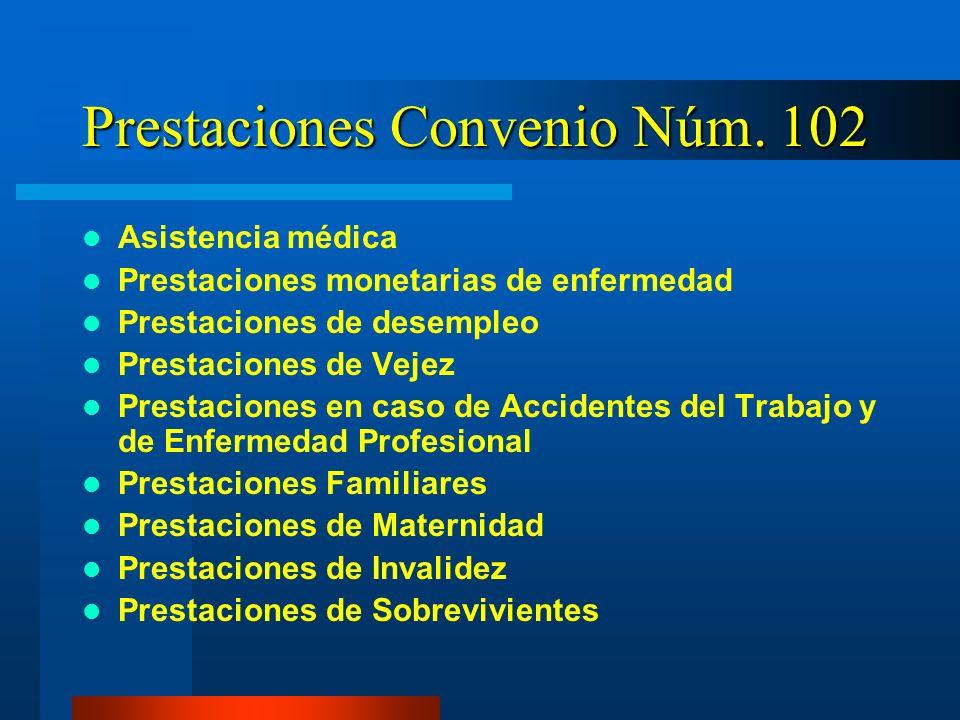 Prestaciones Convenio Núm. 102