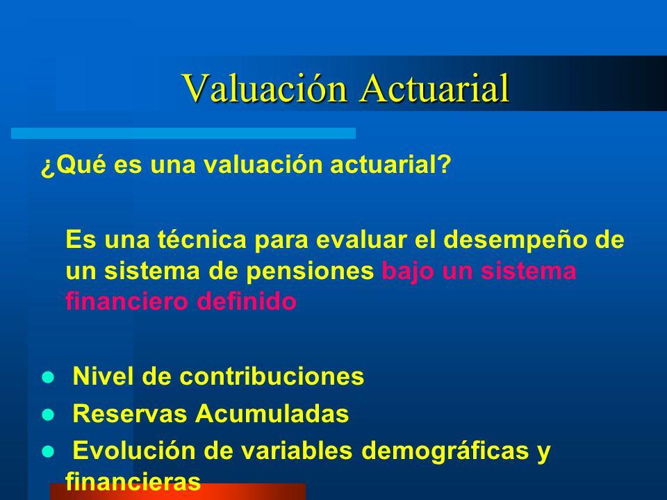 Valuación Actuarial ¿Qué es una valuación actuarial