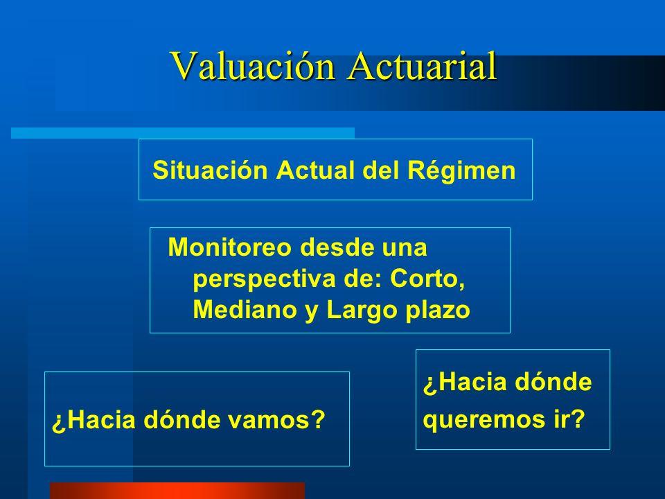 Valuación Actuarial Situación Actual del Régimen