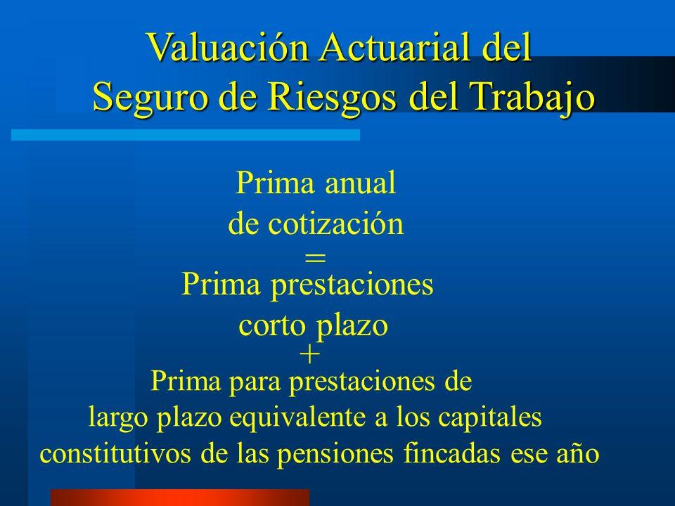 Valuación Actuarial del Seguro de Riesgos del Trabajo