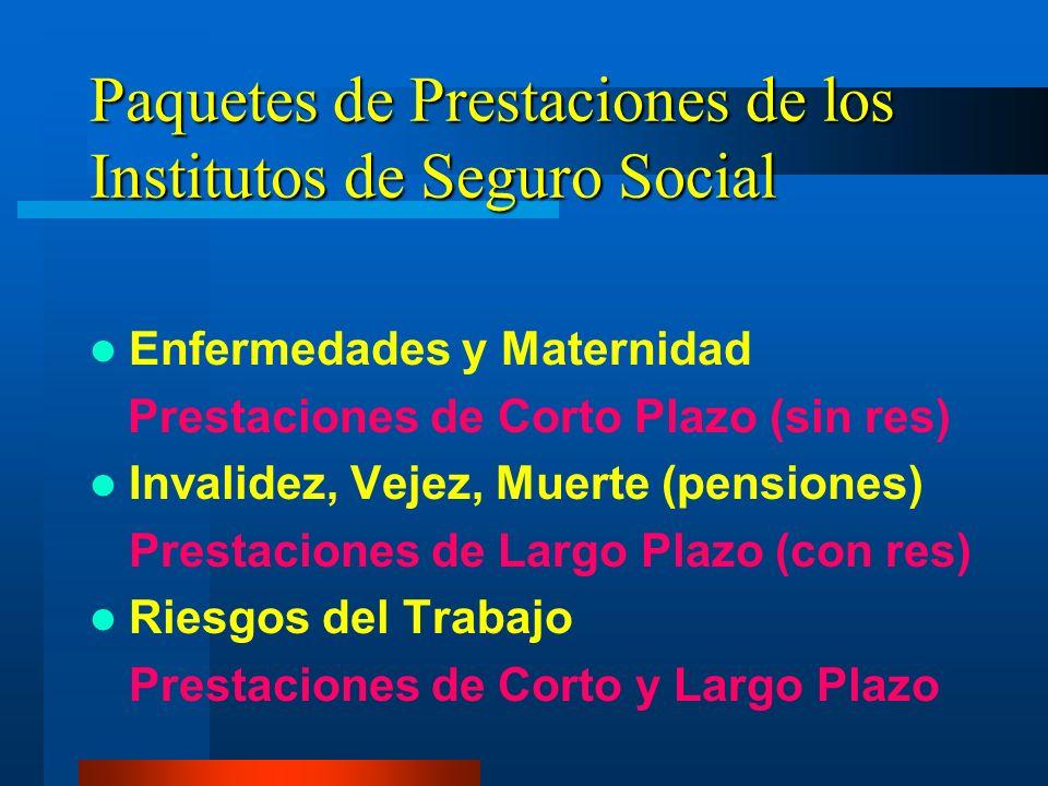 Paquetes de Prestaciones de los Institutos de Seguro Social