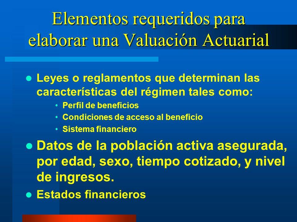 Elementos requeridos para elaborar una Valuación Actuarial