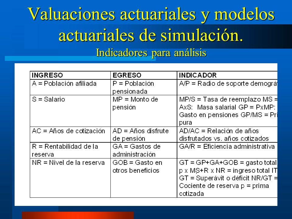 Valuaciones actuariales y modelos actuariales de simulación