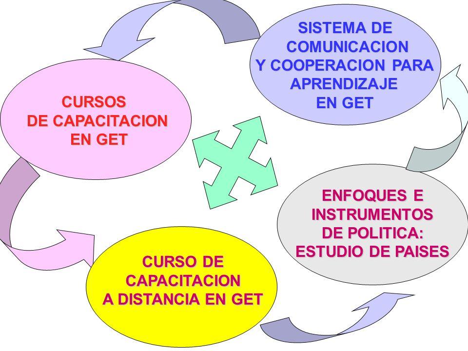 ENFOQUES E INSTRUMENTOS DE POLITICA: ESTUDIO DE PAISES