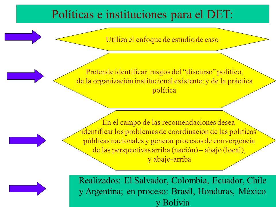 Políticas e instituciones para el DET: