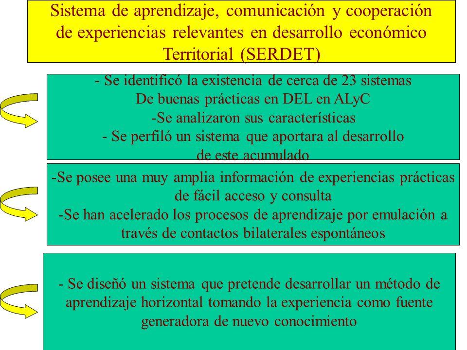 Sistema de aprendizaje, comunicación y cooperación