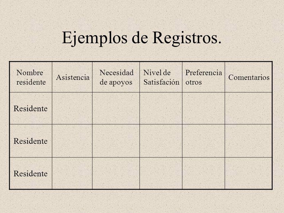 Ejemplos de Registros. Residente Nombre residente Asistencia