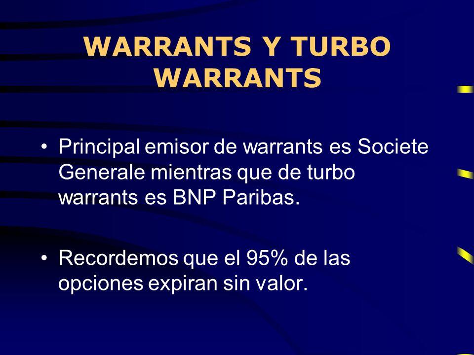 WARRANTS Y TURBO WARRANTS