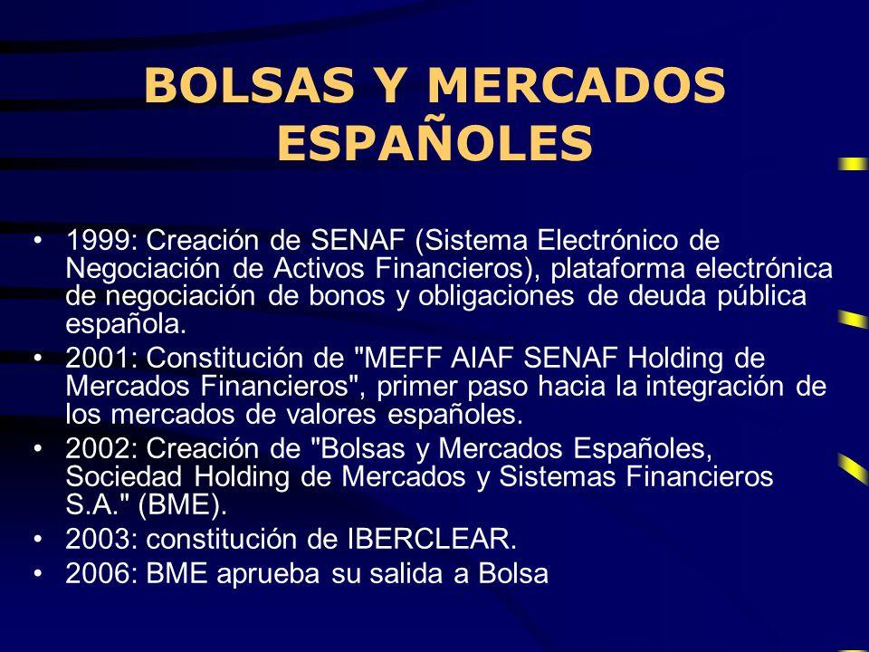 BOLSAS Y MERCADOS ESPAÑOLES