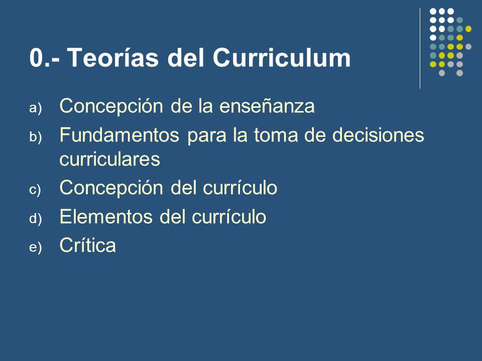 0.- Teorías del Curriculum