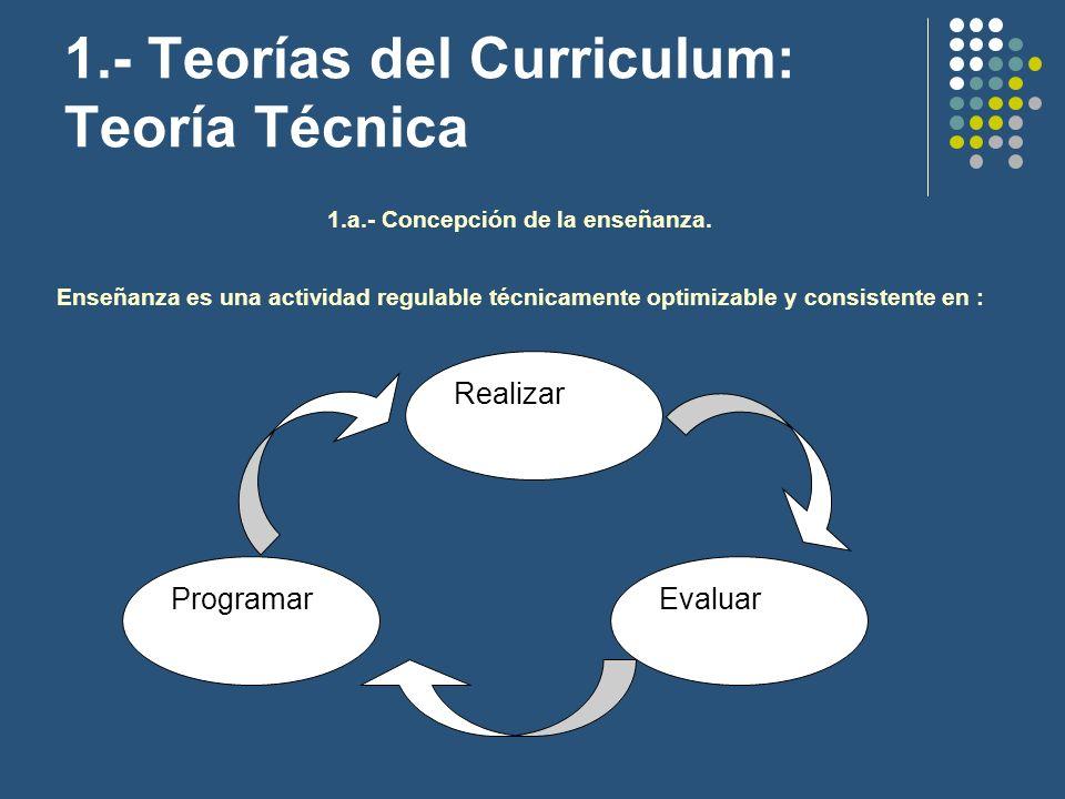 1.- Teorías del Curriculum: Teoría Técnica