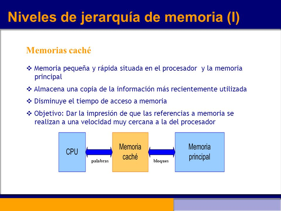 Niveles de jerarquía de memoria (I)