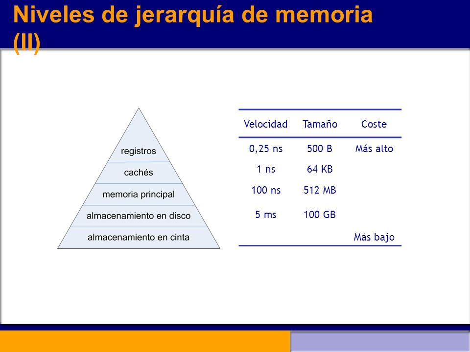 Niveles de jerarquía de memoria (II)