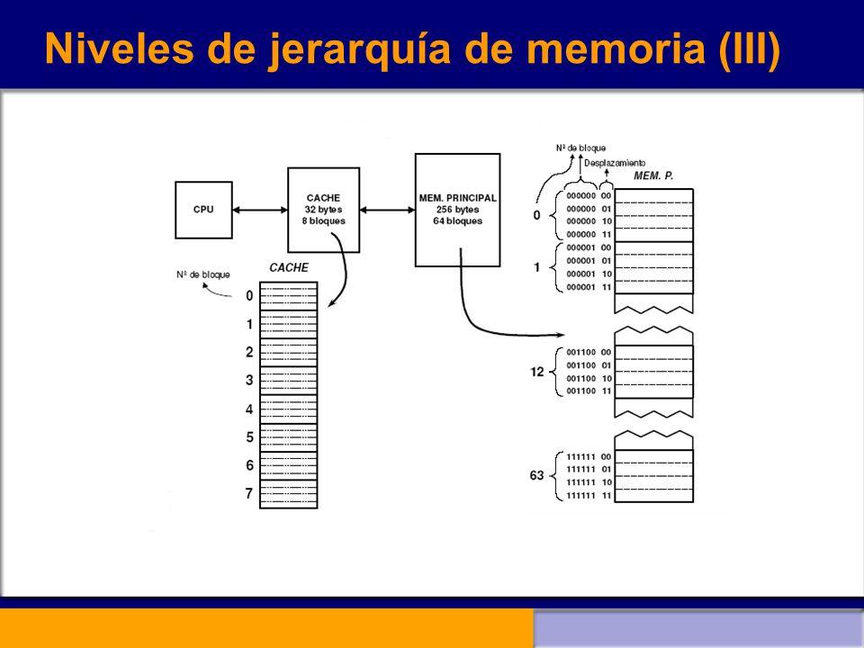 Niveles de jerarquía de memoria (III)