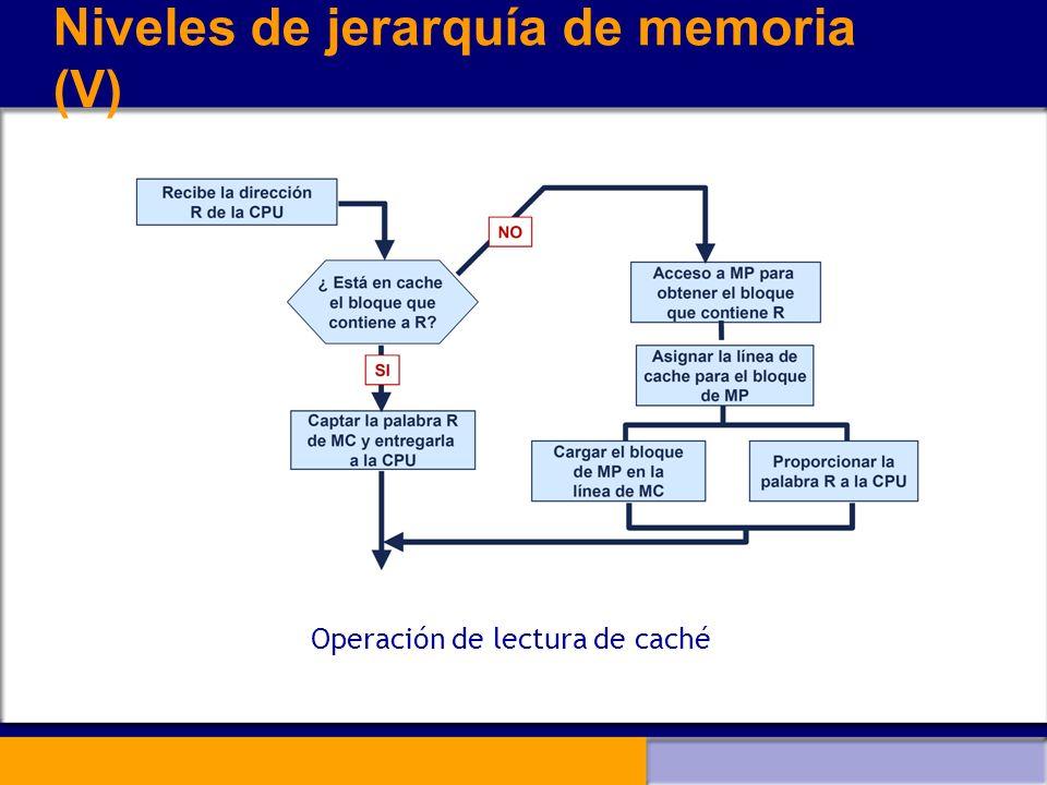 Niveles de jerarquía de memoria (V)