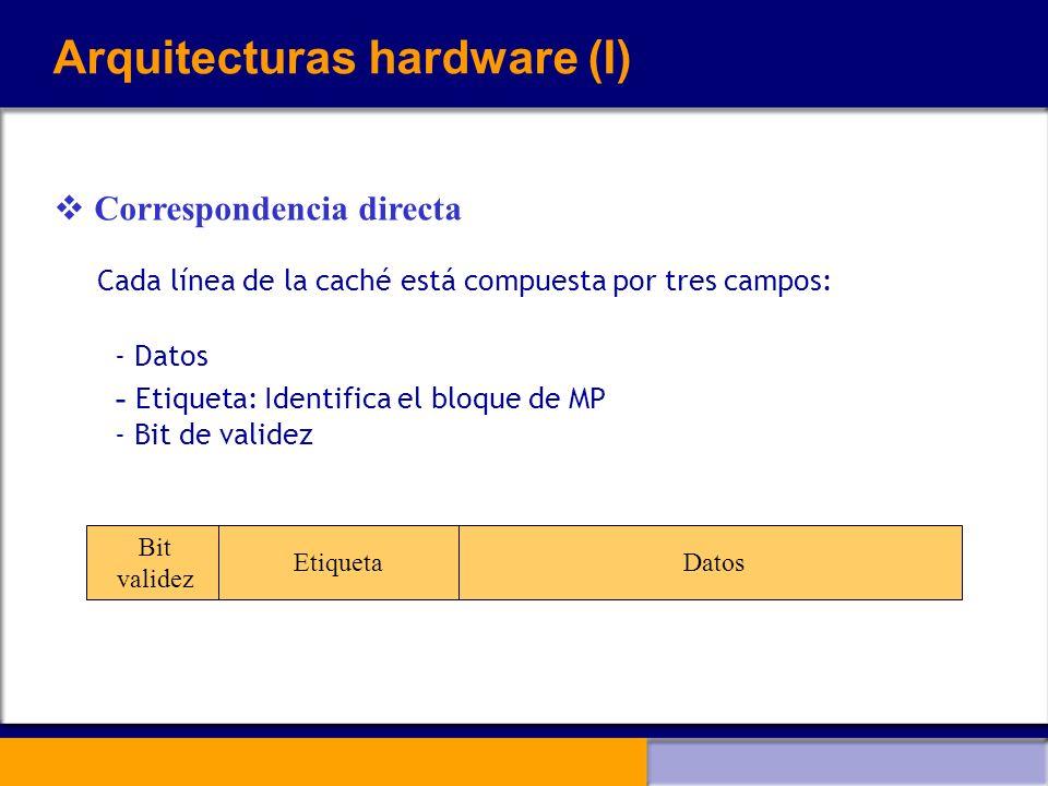 Arquitecturas hardware (I)