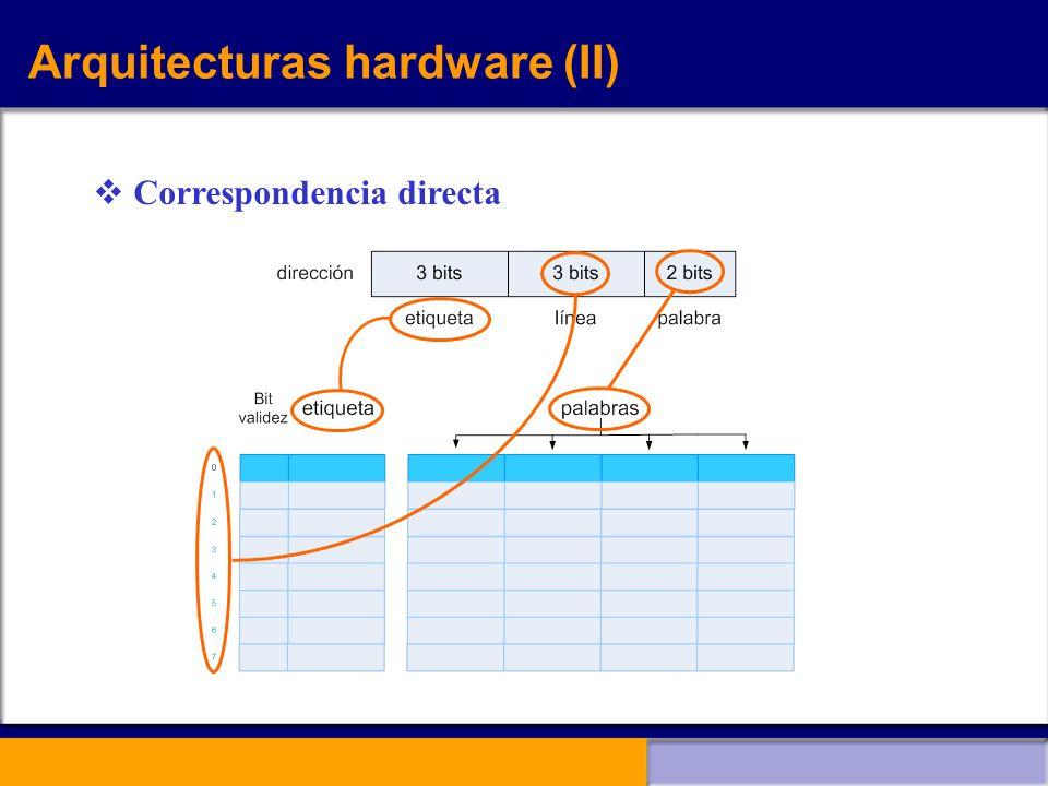 Arquitecturas hardware (II)