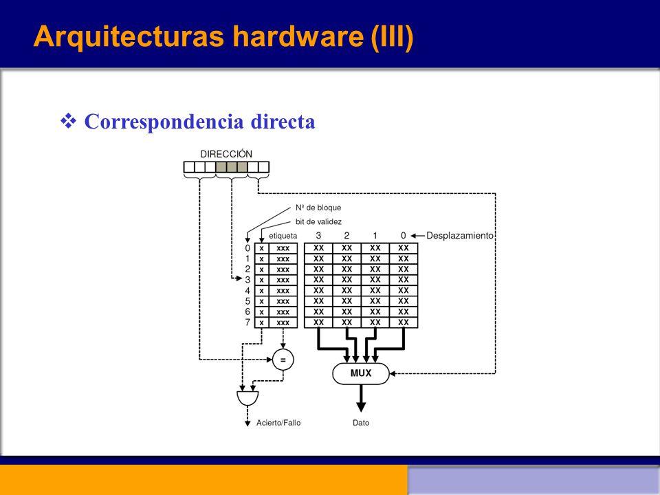 Arquitecturas hardware (III)