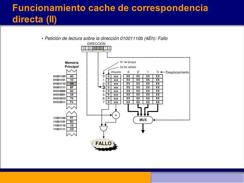 Funcionamiento cache de correspondencia directa (II)