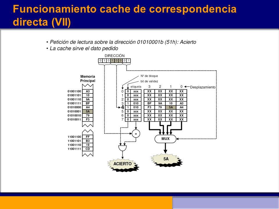 Funcionamiento cache de correspondencia directa (VII)