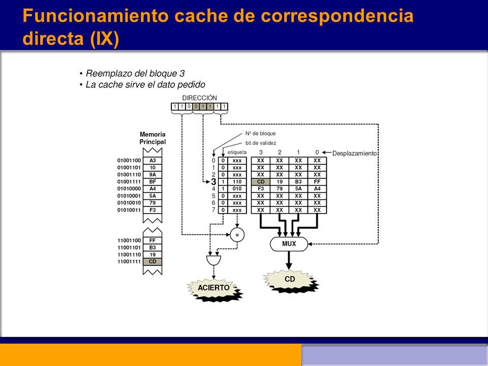 Funcionamiento cache de correspondencia directa (IX)