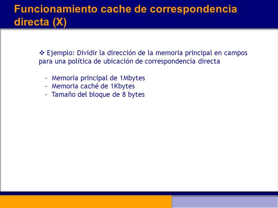 Funcionamiento cache de correspondencia directa (X)