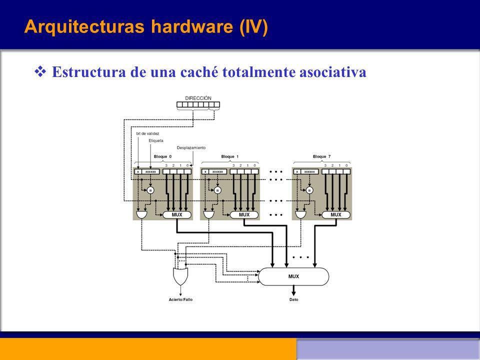 Arquitecturas hardware (IV)