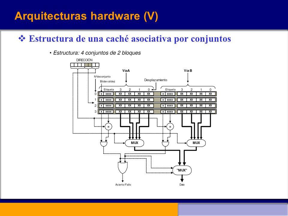 Arquitecturas hardware (V)