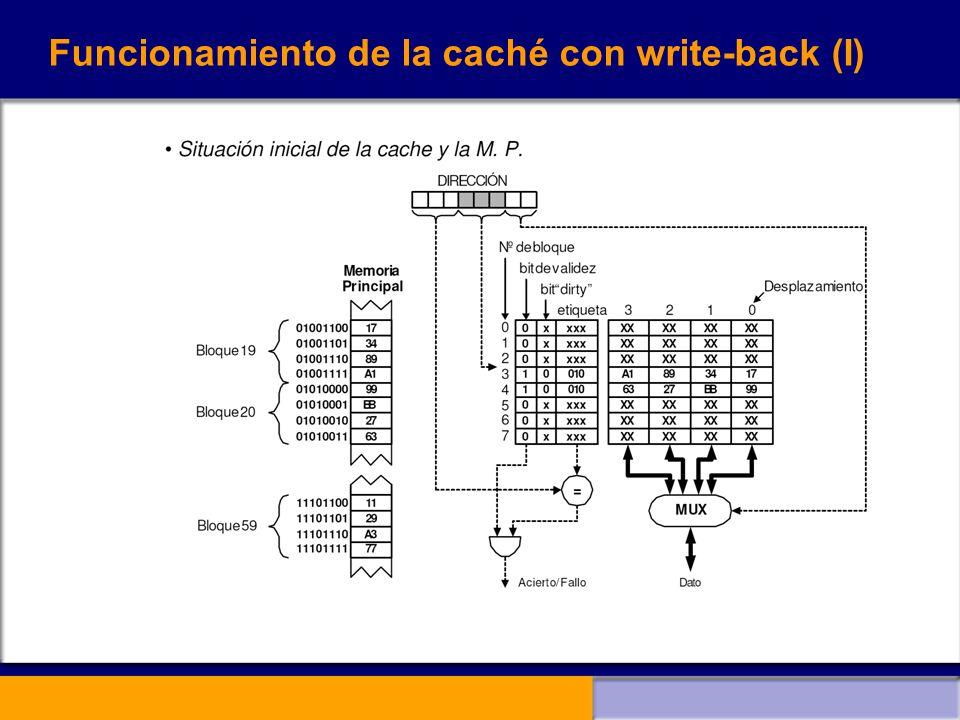 Funcionamiento de la caché con write-back (I)