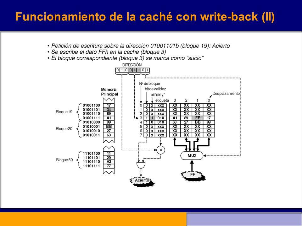 Funcionamiento de la caché con write-back (II)