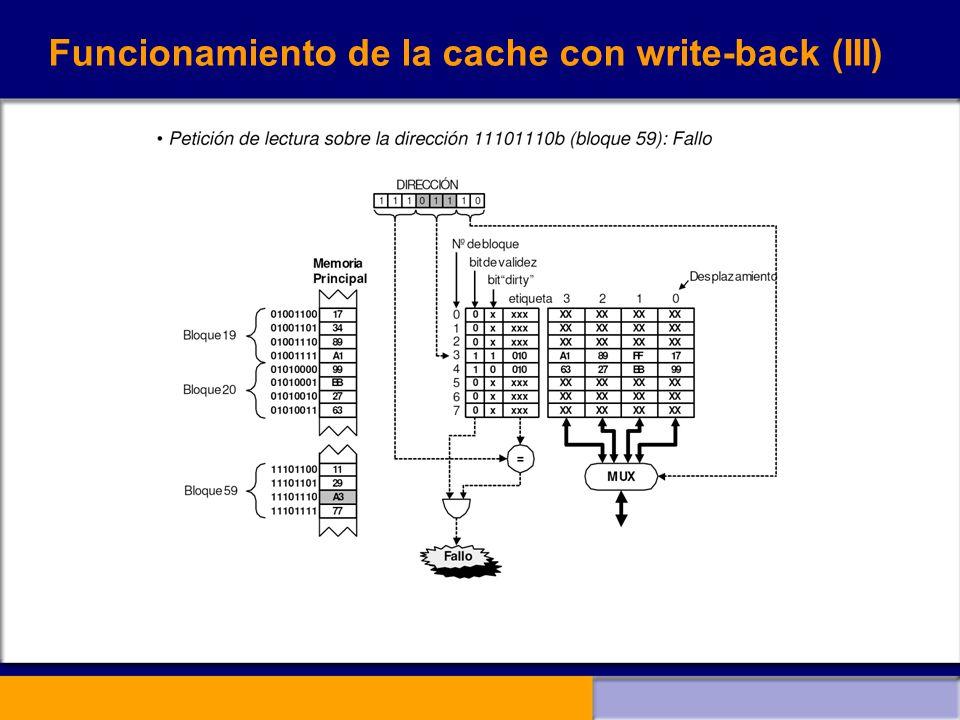 Funcionamiento de la cache con write-back (III)