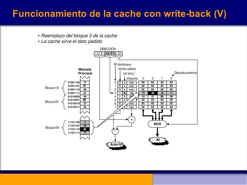 Funcionamiento de la cache con write-back (V)